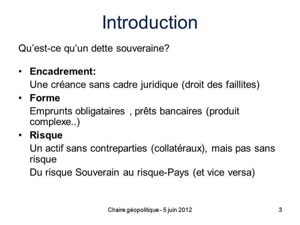 3 Introduction Quest-ce quun dette souveraine? Encadrement: Une créance sans cadre juridique (droit des faillites) Forme Emprunts obligataires, prêts