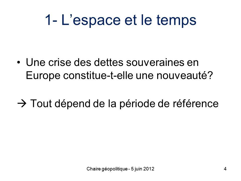 4 1- Lespace et le temps Une crise des dettes souveraines en Europe constitue-t-elle une nouveauté? Tout dépend de la période de référence 4Chaire géo