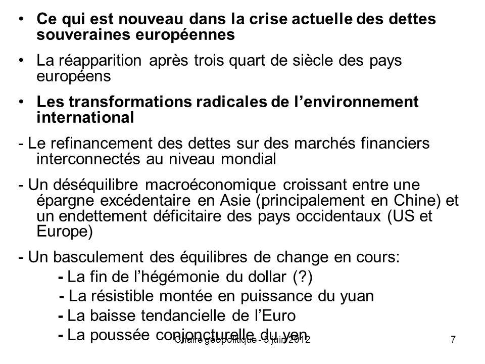 7 Ce qui est nouveau dans la crise actuelle des dettes souveraines européennes La réapparition après trois quart de siècle des pays européens Les tran