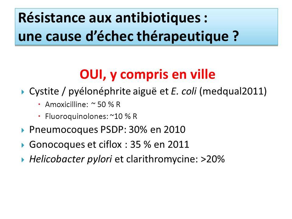 Résistance aux antibiotiques : une cause déchec thérapeutique ? OUI, y compris en ville Cystite / pyélonéphrite aiguë et E. coli (medqual2011) Amoxici