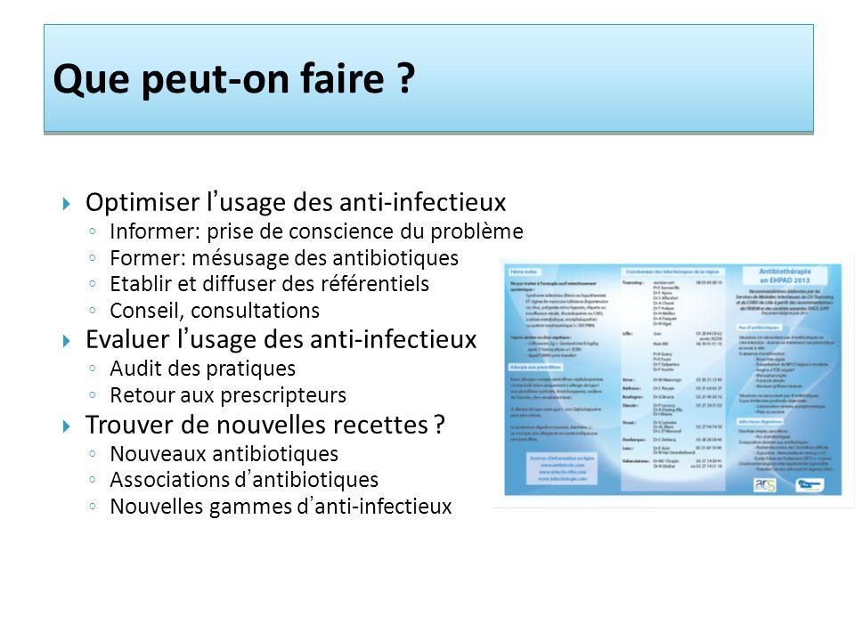 Optimiser lusage des anti-infectieux Informer: prise de conscience du problème Former: mésusage des antibiotiques Etablir et diffuser des référentiels