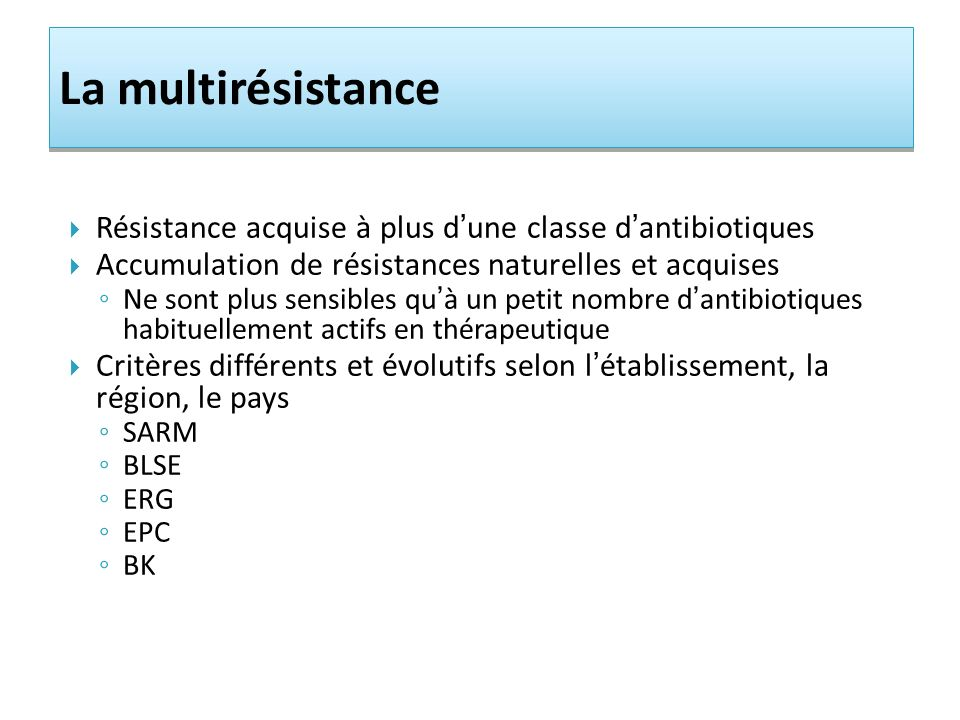 La multirésistance Résistance acquise à plus dune classe dantibiotiques Accumulation de résistances naturelles et acquises Ne sont plus sensibles quà