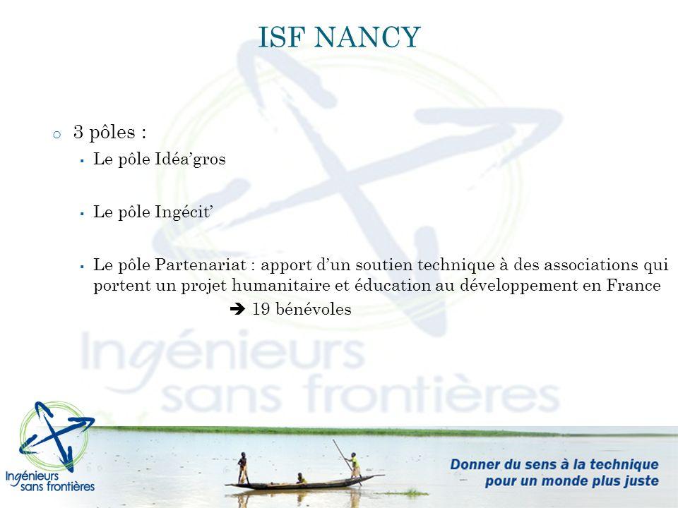 ISF NANCY o 3 pôles : Le pôle Idéagros Le pôle Ingécit Le pôle Partenariat : apport dun soutien technique à des associations qui portent un projet humanitaire et éducation au développement en France 19 bénévoles