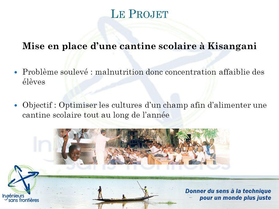 L E P ROJET Mise en place dune cantine scolaire à Kisangani Problème soulevé : malnutrition donc concentration affaiblie des élèves Objectif : Optimiser les cultures dun champ afin dalimenter une cantine scolaire tout au long de lannée
