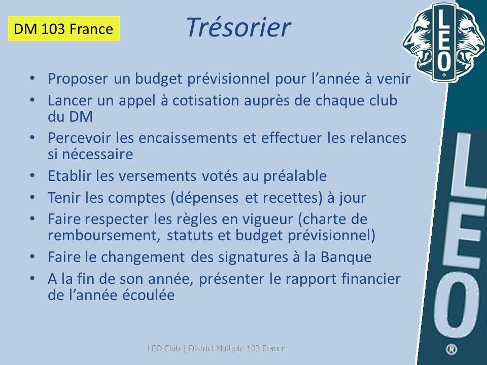 LEO Club | District Multiple 103 France Proposer un budget prévisionnel pour lannée à venir Lancer un appel à cotisation auprès de chaque club du DM P