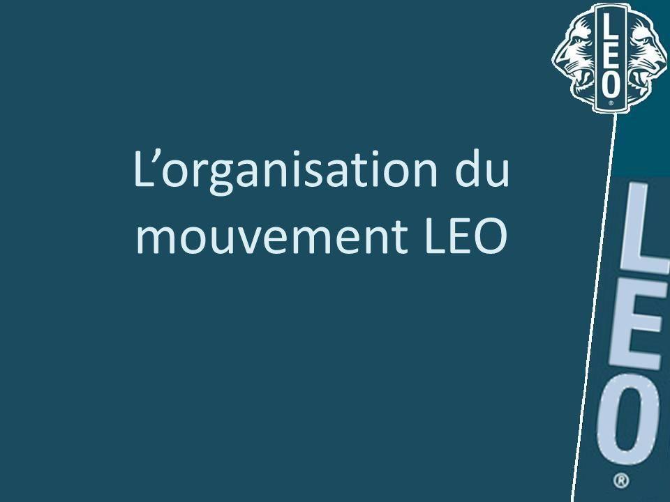 Lorganisation du mouvement LEO