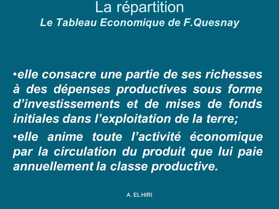A. EL HIRI La répartition Le Tableau Economique de F.Quesnay elle consacre une partie de ses richesses à des dépenses productives sous forme dinvestis