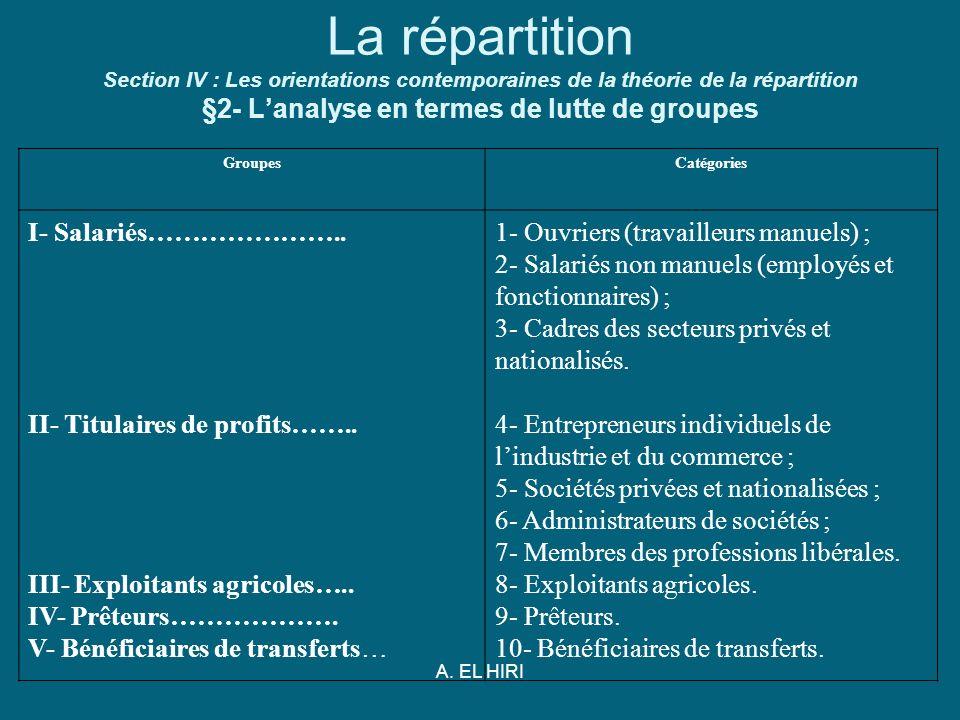 A. EL HIRI La répartition Section IV : Les orientations contemporaines de la théorie de la répartition §2- Lanalyse en termes de lutte de groupes Grou