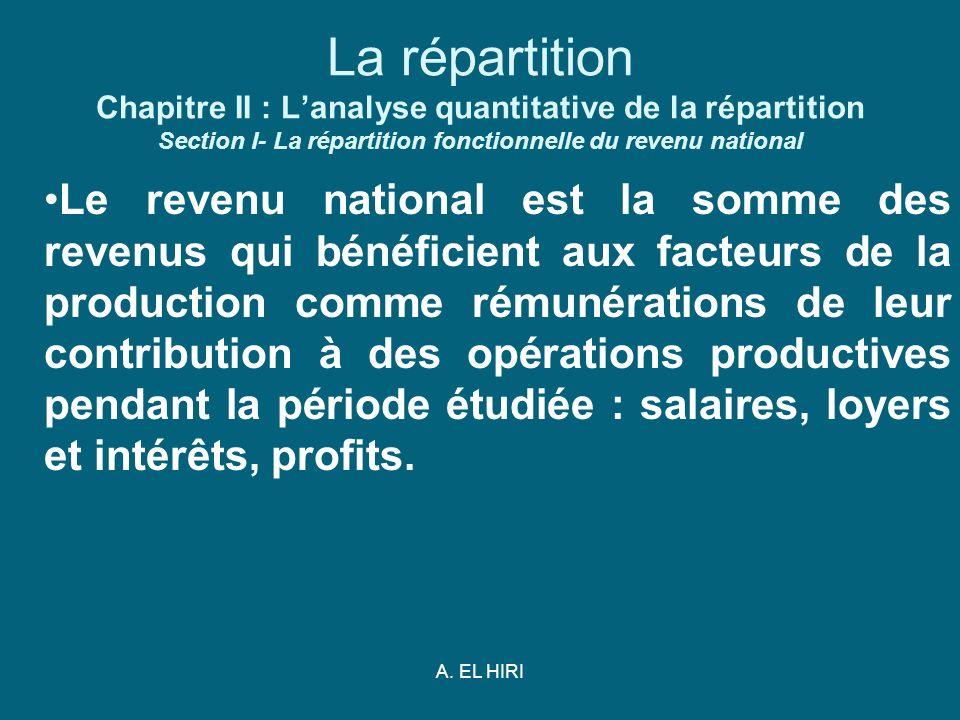 A. EL HIRI La répartition Chapitre II : Lanalyse quantitative de la répartition Section I- La répartition fonctionnelle du revenu national Le revenu n