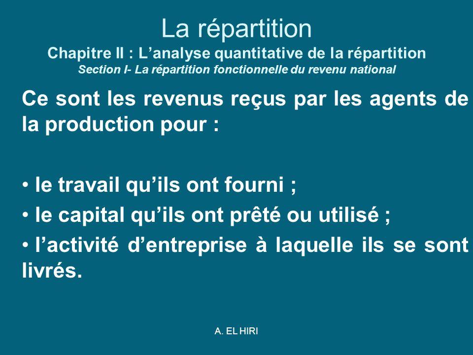 A. EL HIRI La répartition Chapitre II : Lanalyse quantitative de la répartition Section I- La répartition fonctionnelle du revenu national Ce sont les