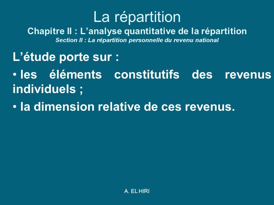 A. EL HIRI La répartition Chapitre II : Lanalyse quantitative de la répartition Section II : La répartition personnelle du revenu national Létude port