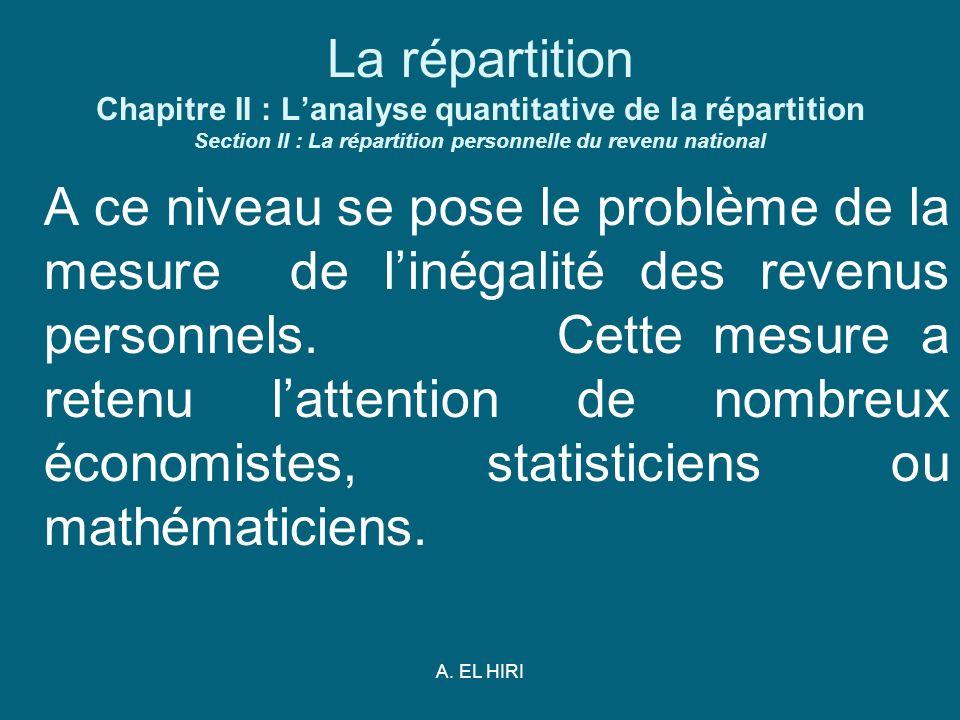 A. EL HIRI La répartition Chapitre II : Lanalyse quantitative de la répartition Section II : La répartition personnelle du revenu national A ce niveau