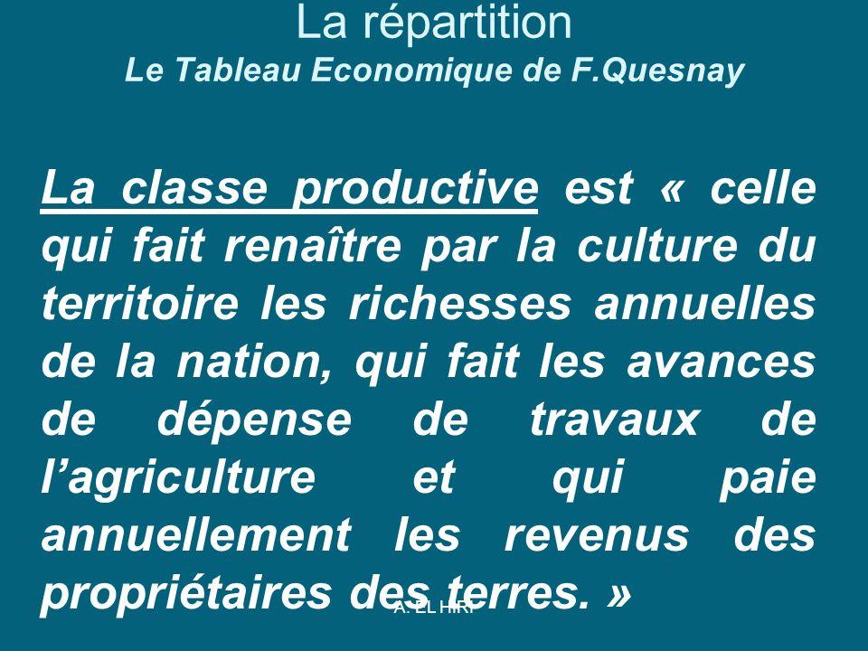A. EL HIRI La répartition Le Tableau Economique de F.Quesnay La classe productive est « celle qui fait renaître par la culture du territoire les riche