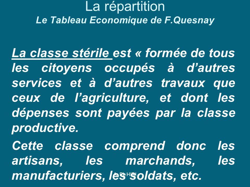 A. EL HIRI La répartition Le Tableau Economique de F.Quesnay La classe stérile est « formée de tous les citoyens occupés à dautres services et à dautr