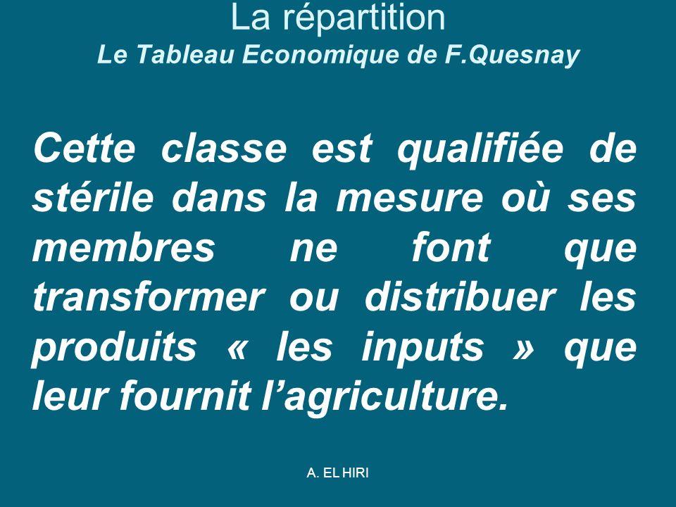 A. EL HIRI La répartition Le Tableau Economique de F.Quesnay Cette classe est qualifiée de stérile dans la mesure où ses membres ne font que transform