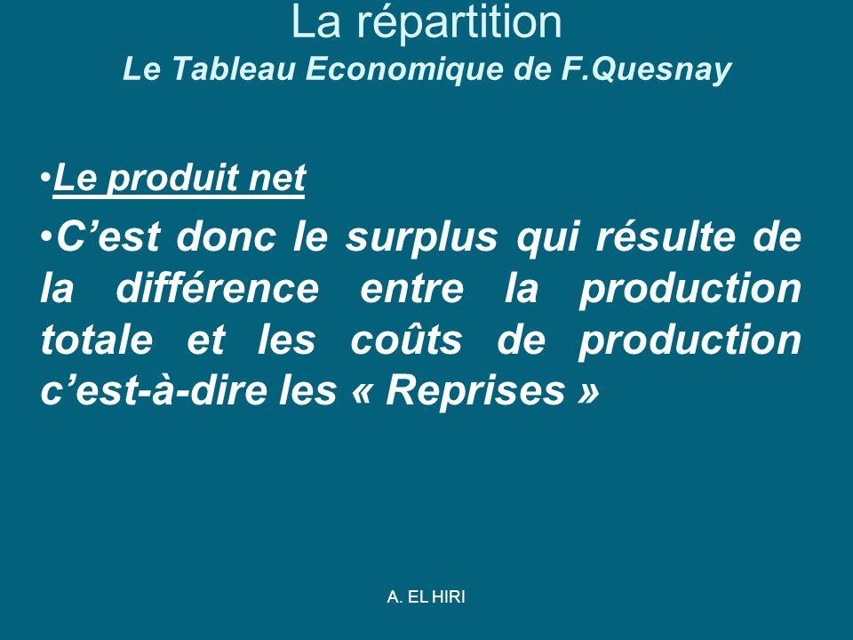 A. EL HIRI La répartition Le Tableau Economique de F.Quesnay Le produit net Cest donc le surplus qui résulte de la différence entre la production tota
