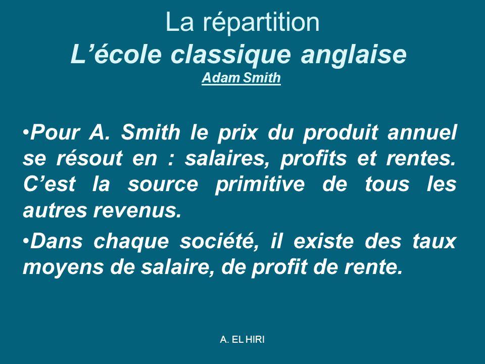 A. EL HIRI La répartition Lécole classique anglaise Adam Smith Pour A. Smith le prix du produit annuel se résout en : salaires, profits et rentes. Ces
