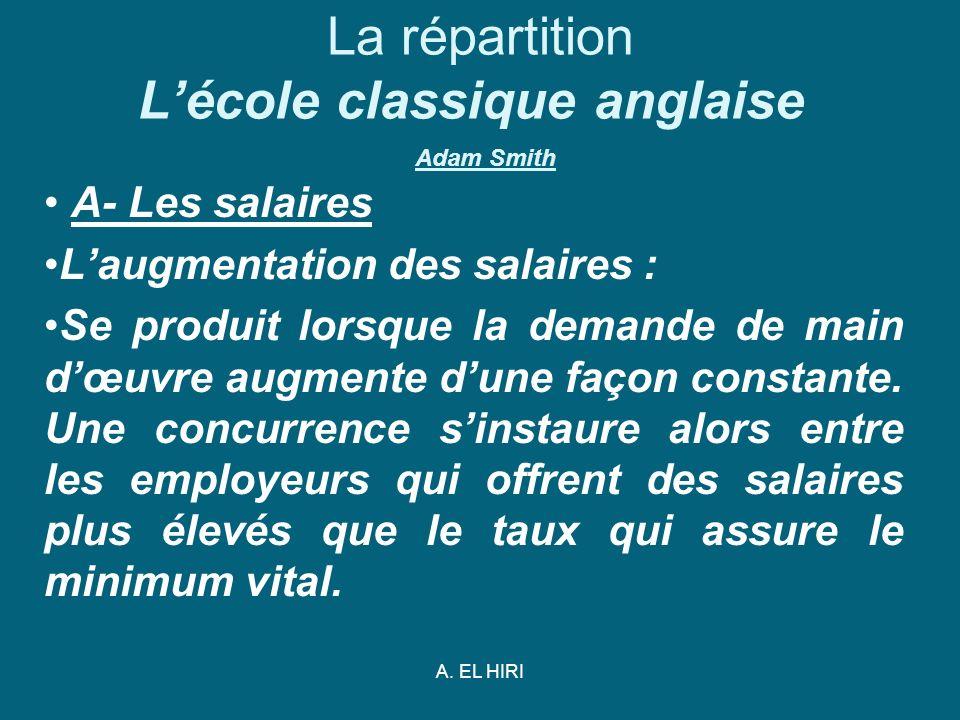 A. EL HIRI La répartition Lécole classique anglaise Adam Smith A- Les salaires Laugmentation des salaires : Se produit lorsque la demande de main dœuv