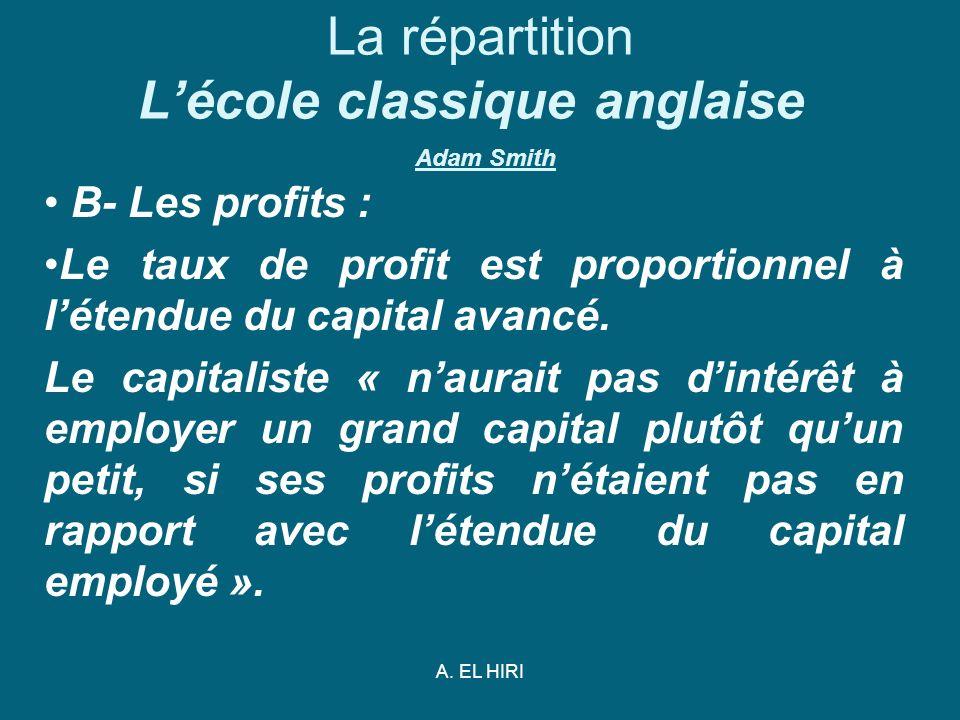 A. EL HIRI La répartition Lécole classique anglaise Adam Smith B- Les profits : Le taux de profit est proportionnel à létendue du capital avancé. Le c