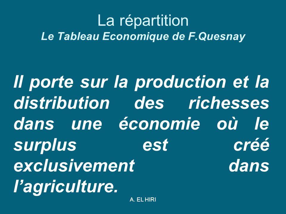 A. EL HIRI La répartition Le Tableau Economique de F.Quesnay Il porte sur la production et la distribution des richesses dans une économie où le surpl