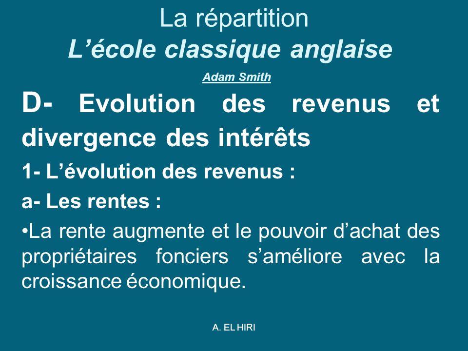 A. EL HIRI La répartition Lécole classique anglaise Adam Smith D- Evolution des revenus et divergence des intérêts 1- Lévolution des revenus : a- Les