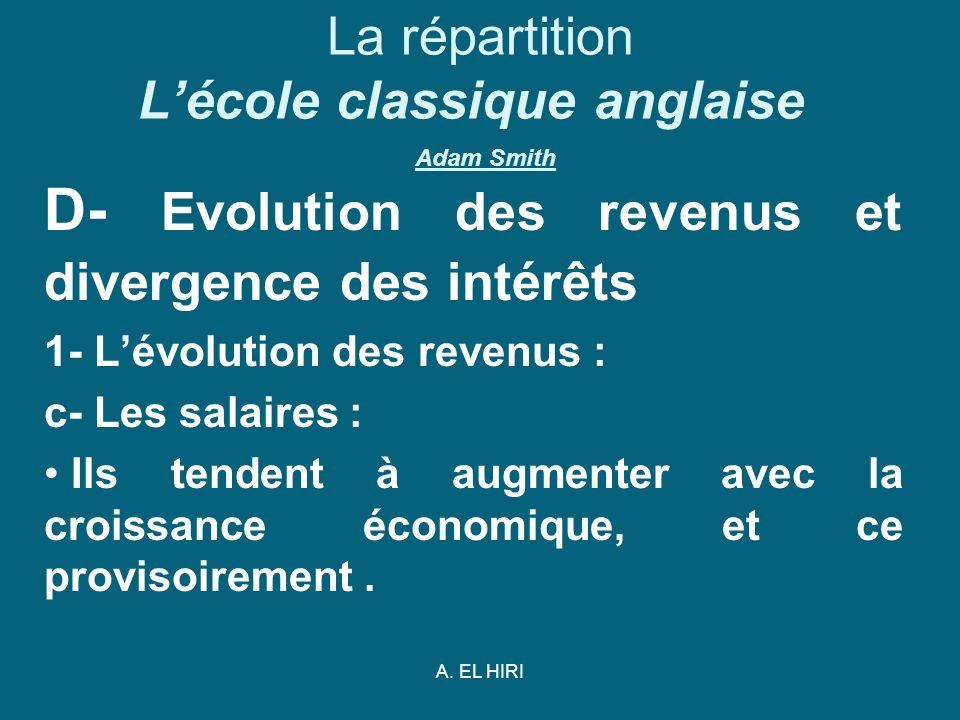 A. EL HIRI La répartition Lécole classique anglaise Adam Smith D- Evolution des revenus et divergence des intérêts 1- Lévolution des revenus : c- Les