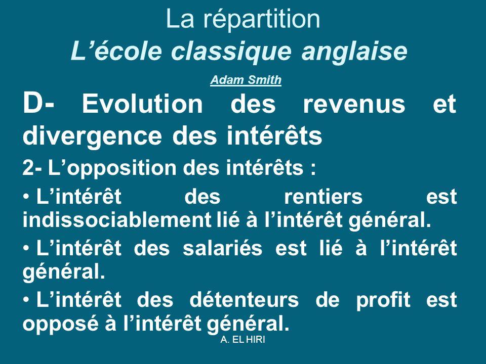 A. EL HIRI La répartition Lécole classique anglaise Adam Smith D- Evolution des revenus et divergence des intérêts 2- Lopposition des intérêts : Linté