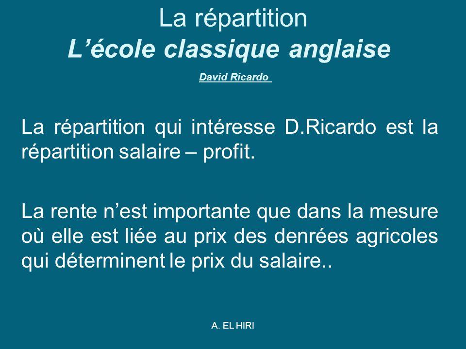 A. EL HIRI La répartition Lécole classique anglaise David Ricardo La répartition qui intéresse D.Ricardo est la répartition salaire – profit. La rente
