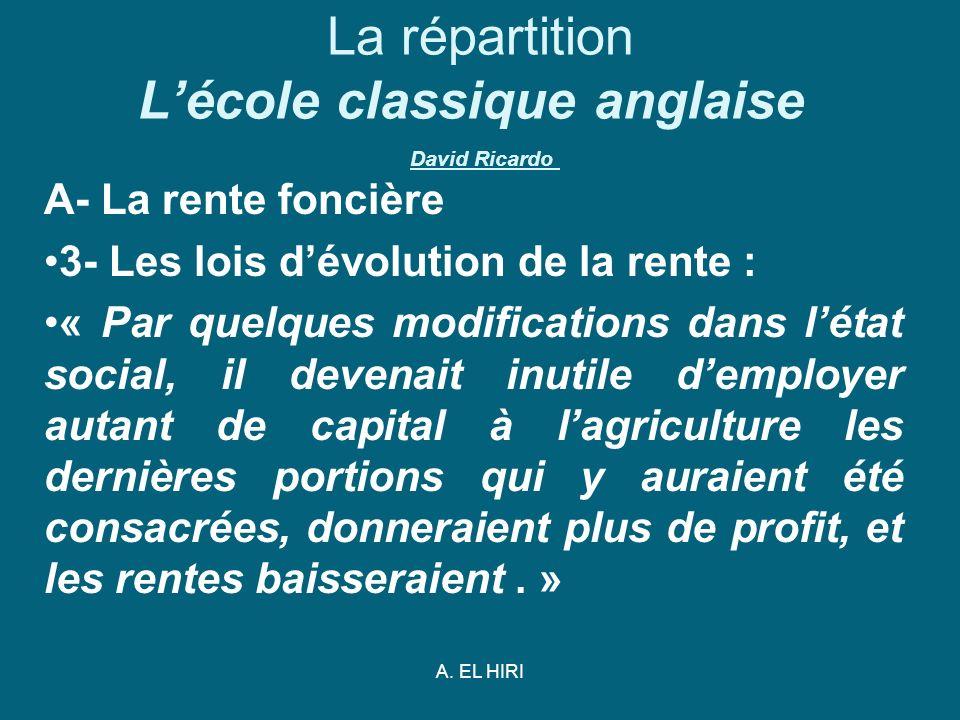 A. EL HIRI La répartition Lécole classique anglaise David Ricardo A- La rente foncière 3- Les lois dévolution de la rente : « Par quelques modificatio