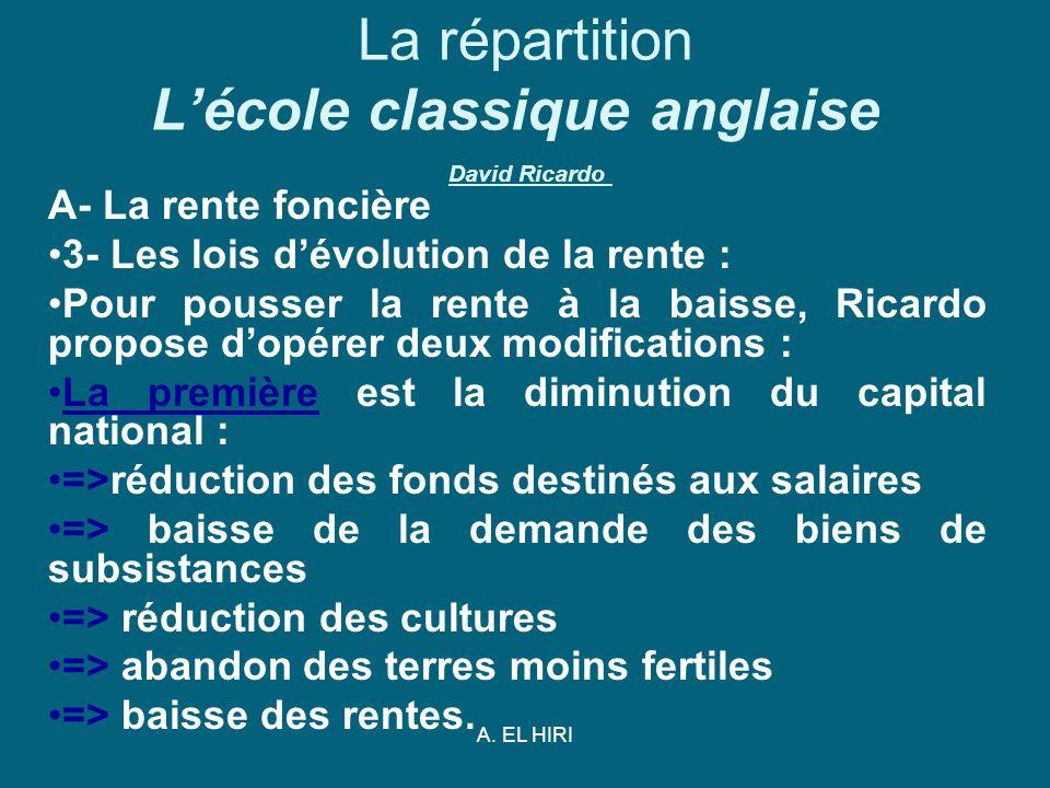 A. EL HIRI La répartition Lécole classique anglaise David Ricardo A- La rente foncière 3- Les lois dévolution de la rente : Pour pousser la rente à la