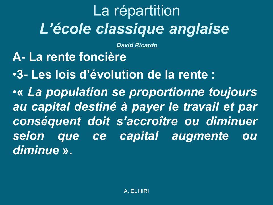 A. EL HIRI La répartition Lécole classique anglaise David Ricardo A- La rente foncière 3- Les lois dévolution de la rente : « La population se proport