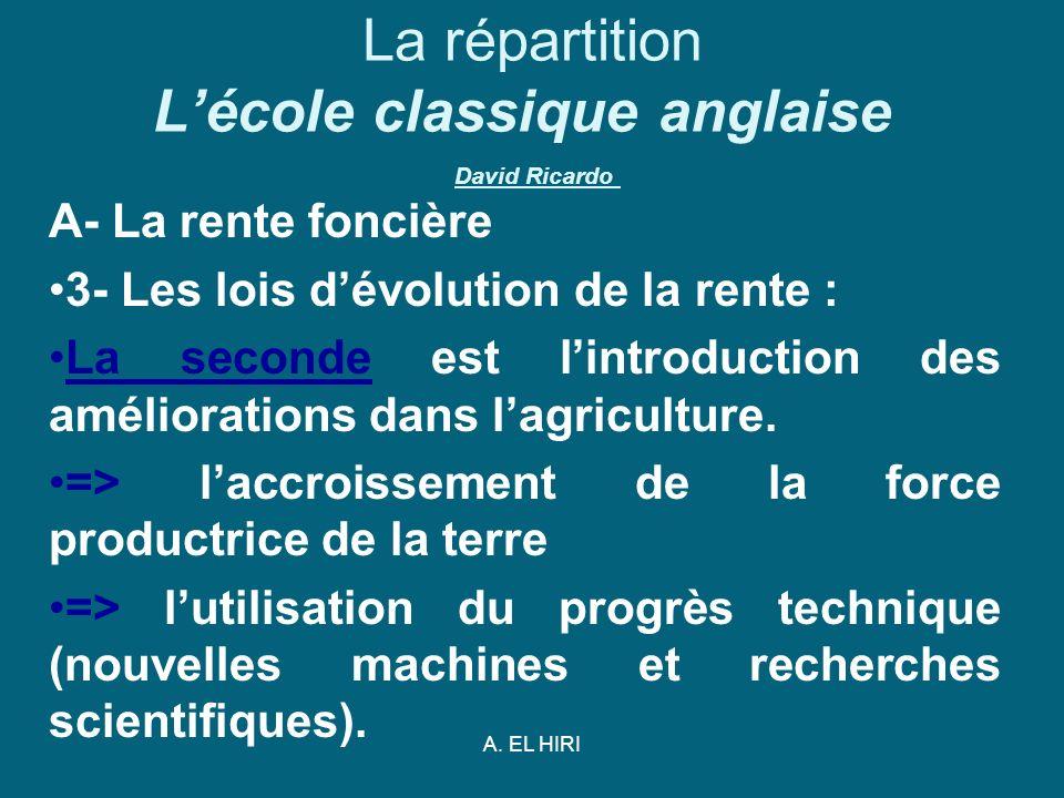 A. EL HIRI La répartition Lécole classique anglaise David Ricardo A- La rente foncière 3- Les lois dévolution de la rente : La seconde est lintroducti