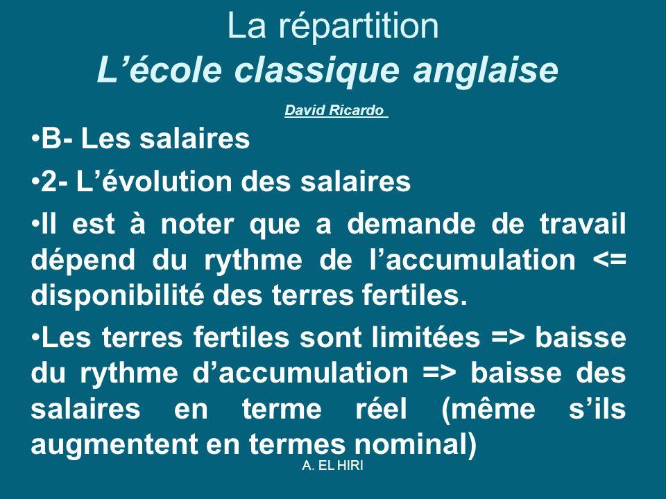 A. EL HIRI La répartition Lécole classique anglaise David Ricardo B- Les salaires 2- Lévolution des salaires Il est à noter que a demande de travail d