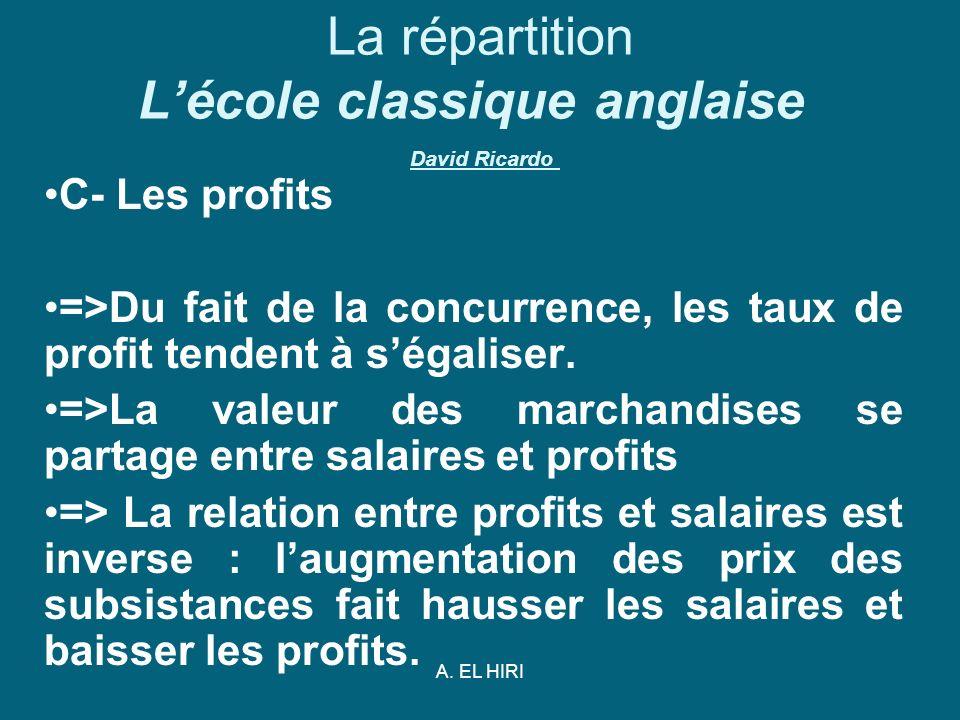 A. EL HIRI La répartition Lécole classique anglaise David Ricardo C- Les profits =>Du fait de la concurrence, les taux de profit tendent à ségaliser.