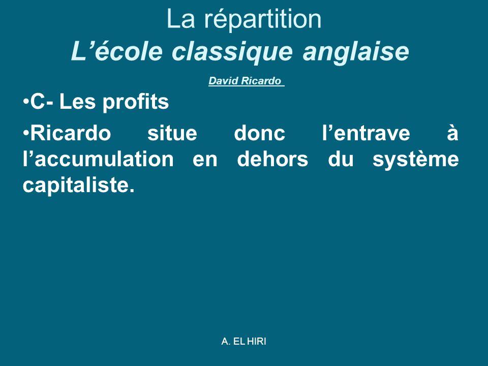 A. EL HIRI La répartition Lécole classique anglaise David Ricardo C- Les profits Ricardo situe donc lentrave à laccumulation en dehors du système capi