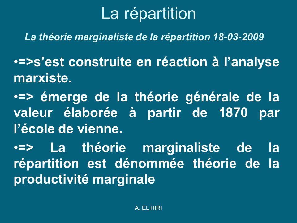 A. EL HIRI La répartition La théorie marginaliste de la répartition 18-03-2009 =>sest construite en réaction à lanalyse marxiste. => émerge de la théo