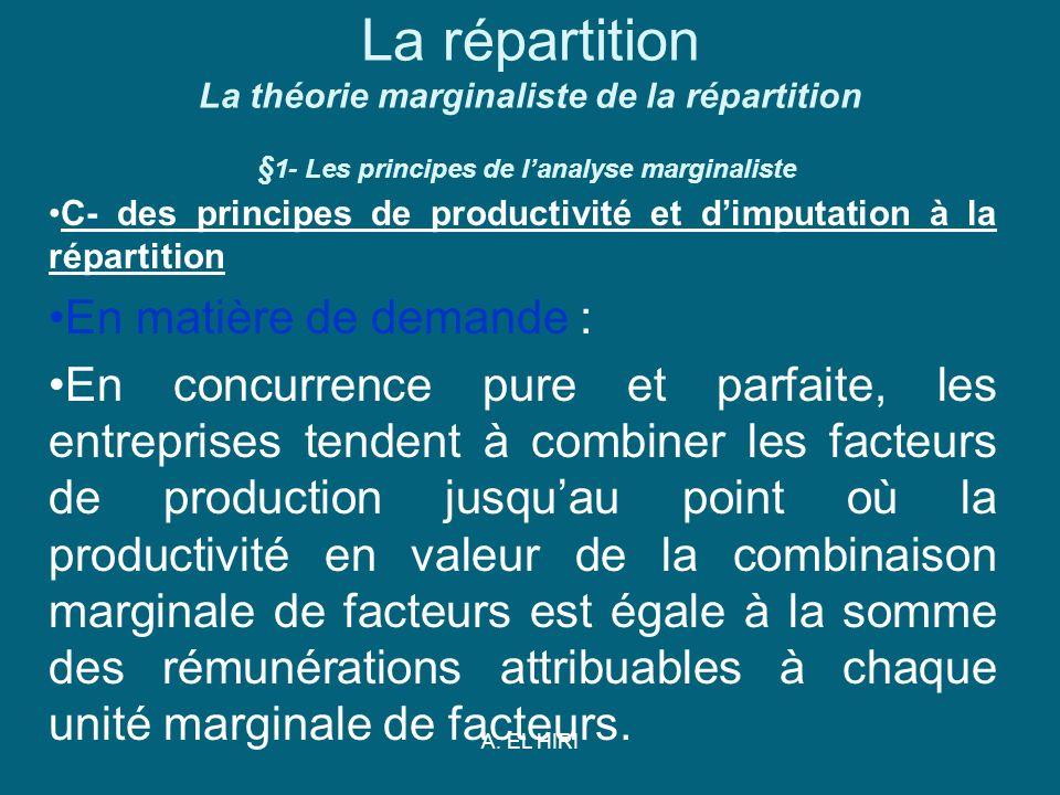 A. EL HIRI La répartition La théorie marginaliste de la répartition § 1- Les principes de lanalyse marginaliste C- des principes de productivité et di