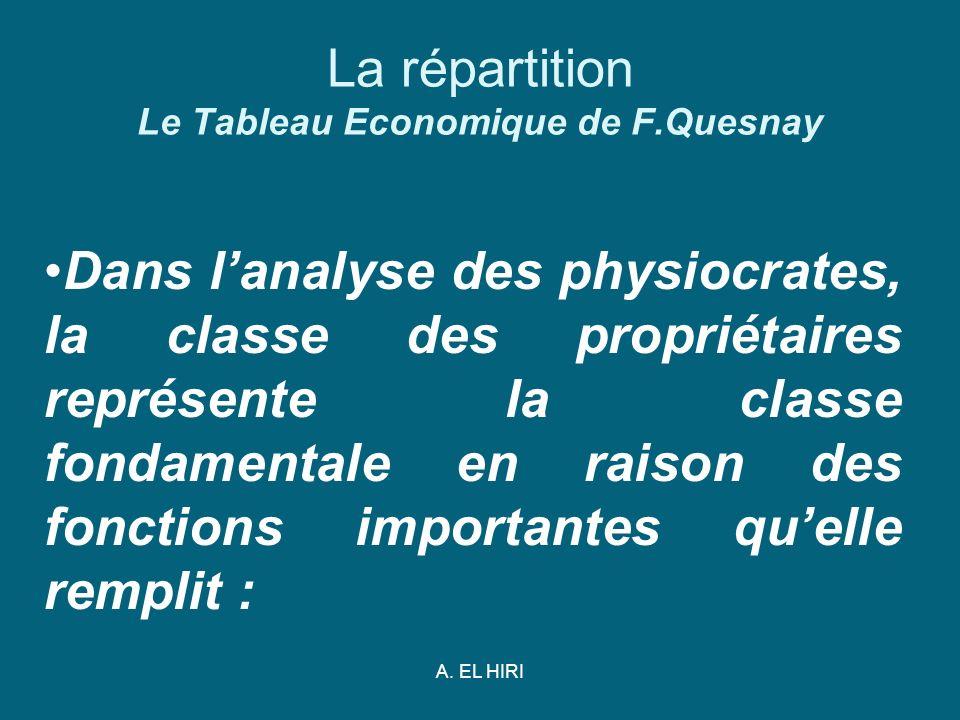 A. EL HIRI La répartition Le Tableau Economique de F.Quesnay Dans lanalyse des physiocrates, la classe des propriétaires représente la classe fondamen