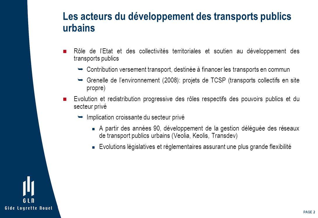 PAGE 2 Les acteurs du développement des transports publics urbains Rôle de lEtat et des collectivités territoriales et soutien au développement des tr
