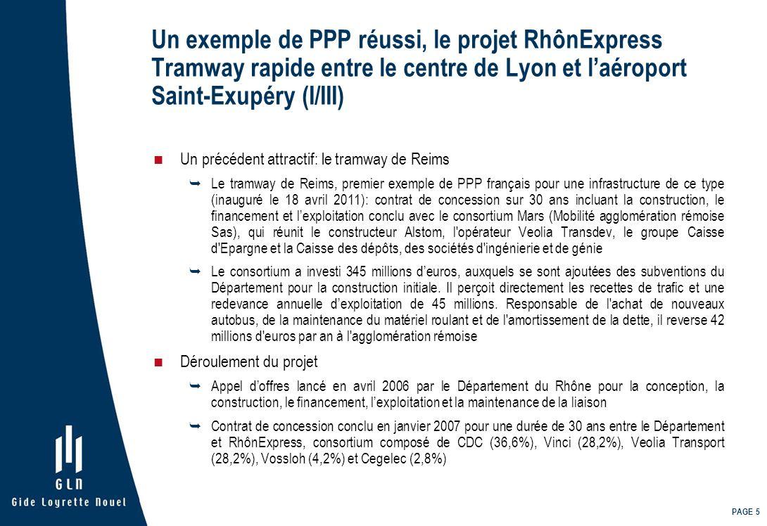 PAGE 6 Un exemple de PPP réussi, le projet RhônExpress Tramway rapide entre le centre de Lyon et laéroport Saint-Exupéry (II/III) Originalité et attractivité du projet Rémunération du consortium sur la base des recettes de trafic + versement par le Département dune subvention initiale ainsi que dune subvention dexploitation annuelle fixe (non corrélée aux performances dexploitation) Financement au cours de la phase de construction: - Crédit-relais fonds propres (17,7M d) - Crédit-relais TVA (5M d) - Crédit-relais subvention (20M d) - Crédit de préfinancement des coûts de construction (61M d), dont le remboursement est effectué au moment du tirage dun prêt de refinancement à long terme à la date du début de la phase dexploitation Financement au cours de la phase dexploitation: Crédit de refinancement à long terme (61M d), amorti annuellement, avec un remboursement via le versement dune subvention annuelle.