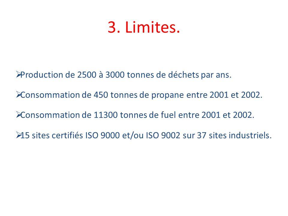 3. Limites. Production de 2500 à 3000 tonnes de déchets par ans. Consommation de 450 tonnes de propane entre 2001 et 2002. Consommation de 11300 tonne