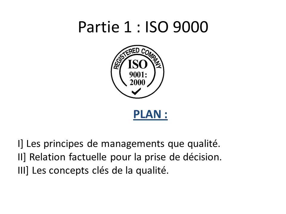 Partie 1 : ISO 9000 PLAN : I] Les principes de managements que qualité. II] Relation factuelle pour la prise de décision. III] Les concepts clés de la