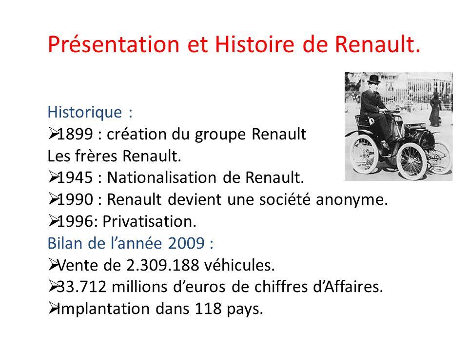 Présentation et Histoire de Renault. Historique : 1899 : création du groupe Renault Les frères Renault. 1945 : Nationalisation de Renault. 1990 : Rena