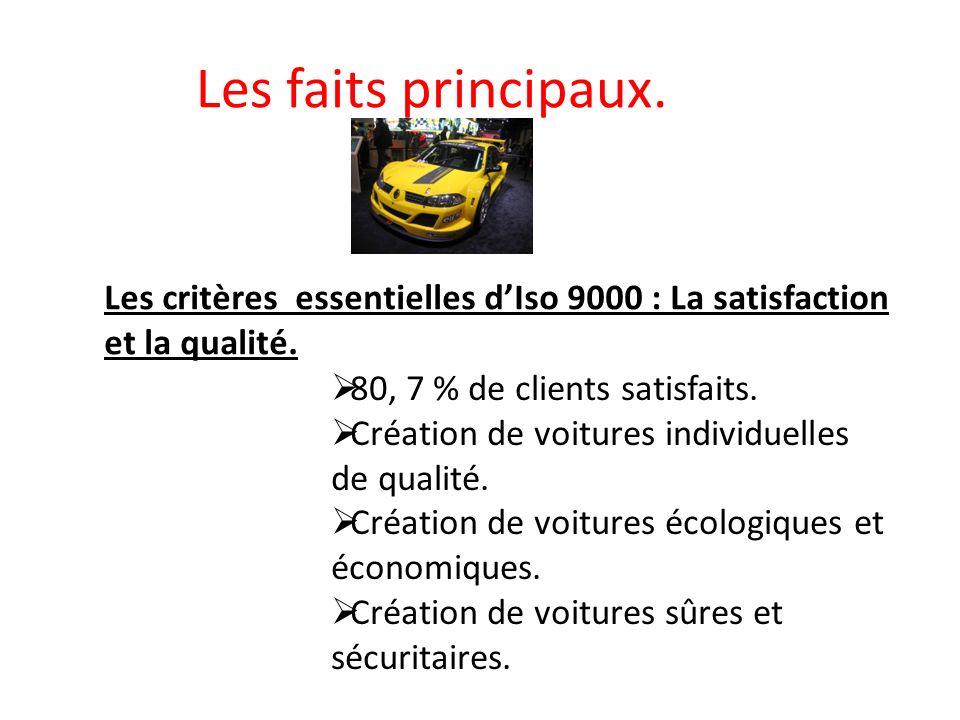 Les faits principaux. Les critères essentielles dIso 9000 : La satisfaction et la qualité. 80, 7 % de clients satisfaits. Création de voitures individ
