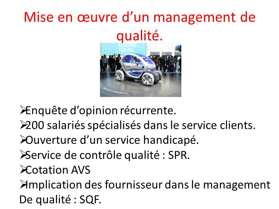 Mise en œuvre dun management de qualité. Enquête dopinion récurrente. 200 salariés spécialisés dans le service clients. Ouverture dun service handicap