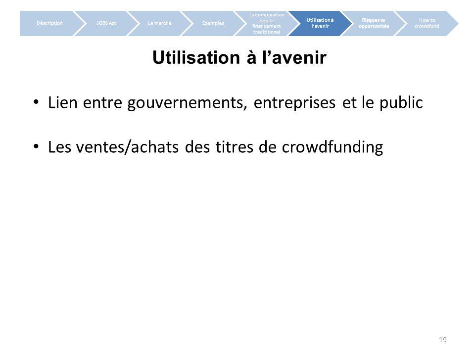 Contenu Description JOBS Act Le marché Exemples La comparaison avec le financement traditionnel Utilisation à lavenir Risques vs opportunités How to c