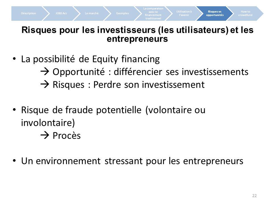 Risques en général DéscriptionJOBS ActLe marchéExemples La comparaison avec le financement traditionnel Utilisation à lavenir Risques vs opportunités