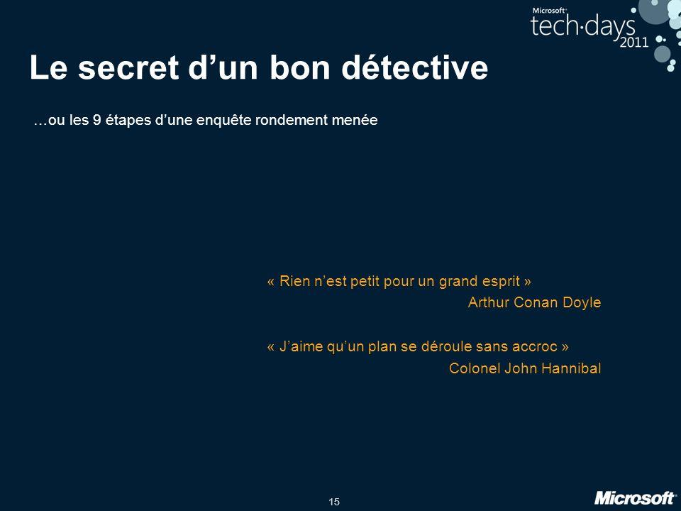 15 Le secret dun bon détective …ou les 9 étapes dune enquête rondement menée « Rien nest petit pour un grand esprit » Arthur Conan Doyle « Jaime quun