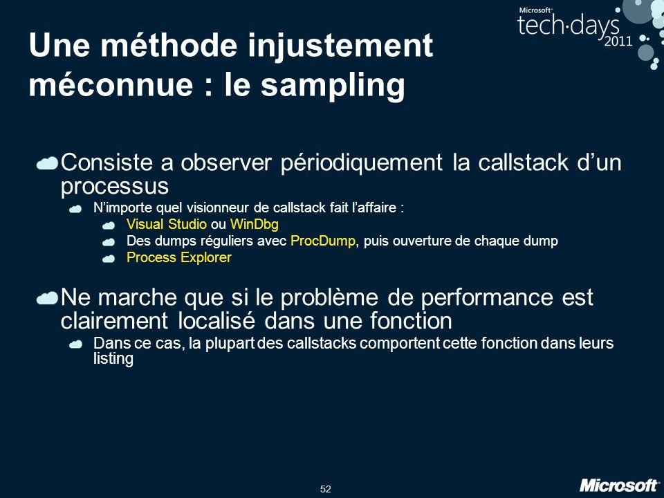 52 Une méthode injustement méconnue : le sampling Consiste a observer périodiquement la callstack dun processus Nimporte quel visionneur de callstack