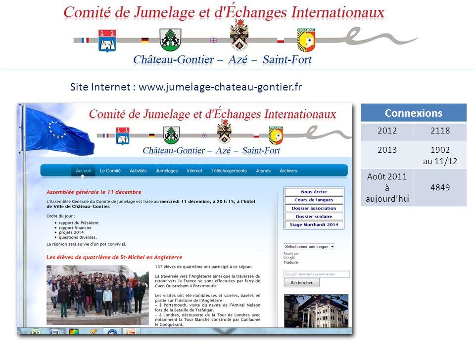 Site Internet : www.jumelage-chateau-gontier.fr Connexions 20122118 20131902 au 11/12 Août 2011 à aujourdhui 4849